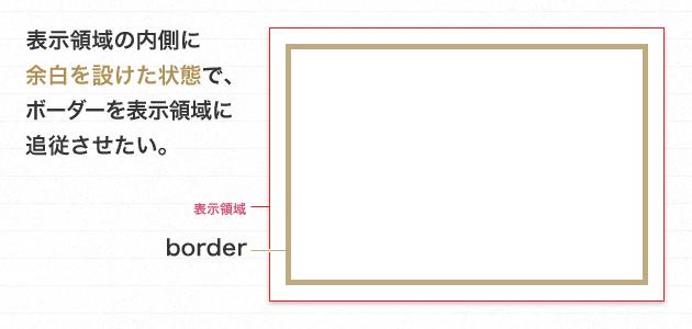 表示領域の内側に余白を設けた状態で、ボーダーを表示領域に追従させたい。